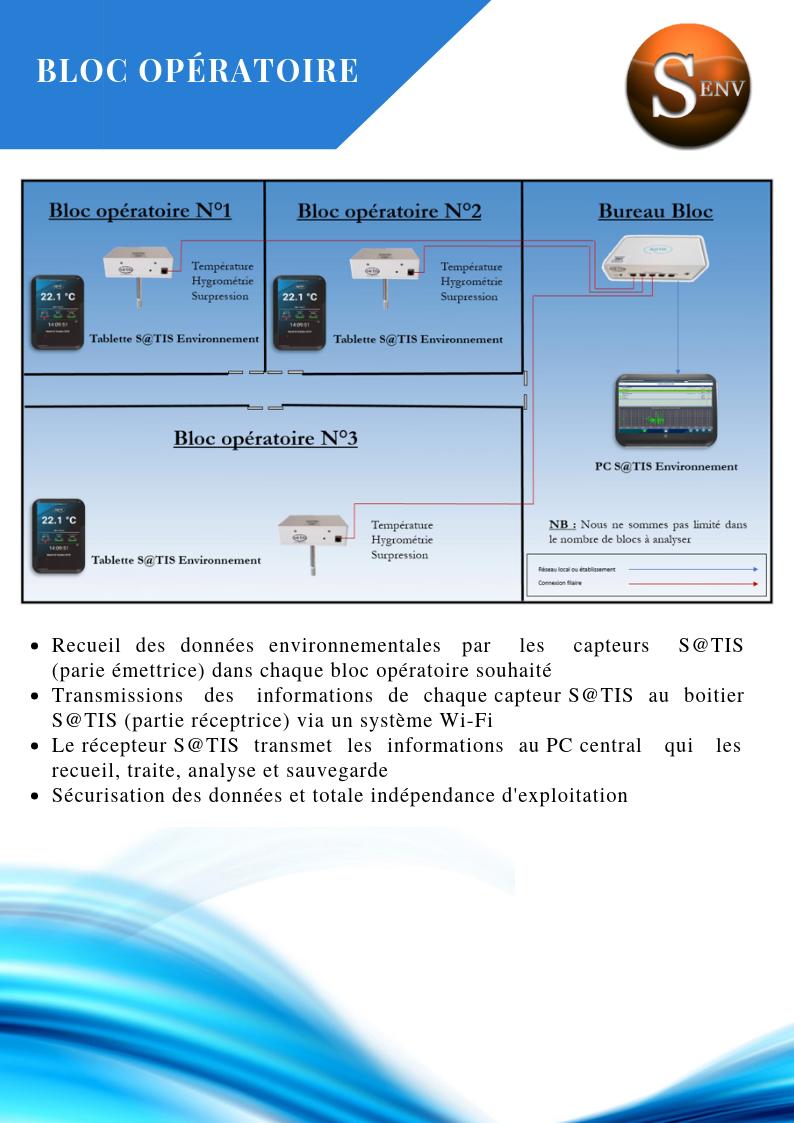 Bloc opératoire SATIS Environnement